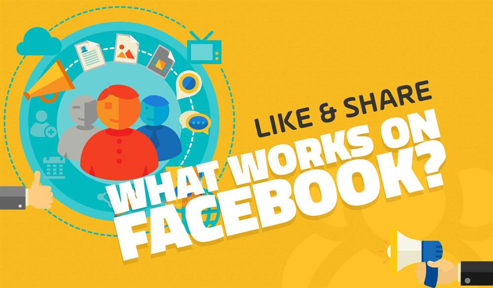 What Works On Facebook? 1.38 Million Posts Analysed